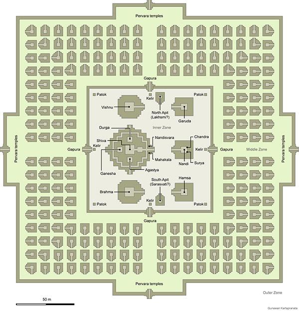 struttura tempio prambanan